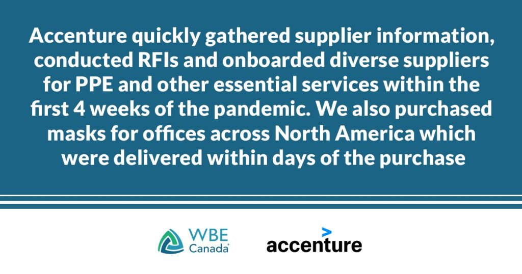 Supplier diversity during COVID-19 - Accenture supply chain